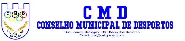topo_site_cmd