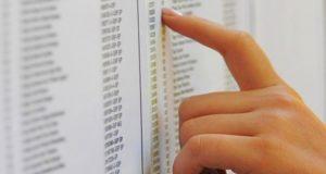 Saiu a lista com as notas dos candidatos no concurso da Prefeitura