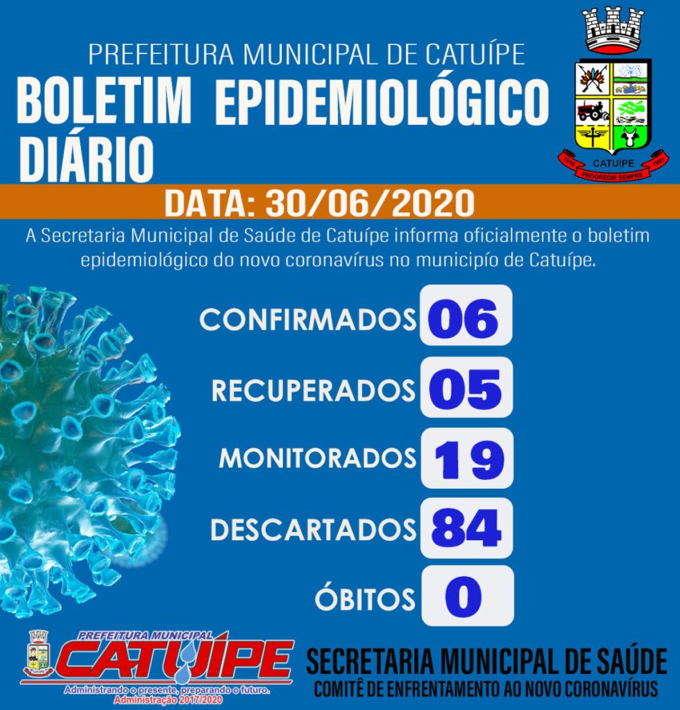 BOLETIM EPIDEMIOLÓGICO DE 1º DE JULHO
