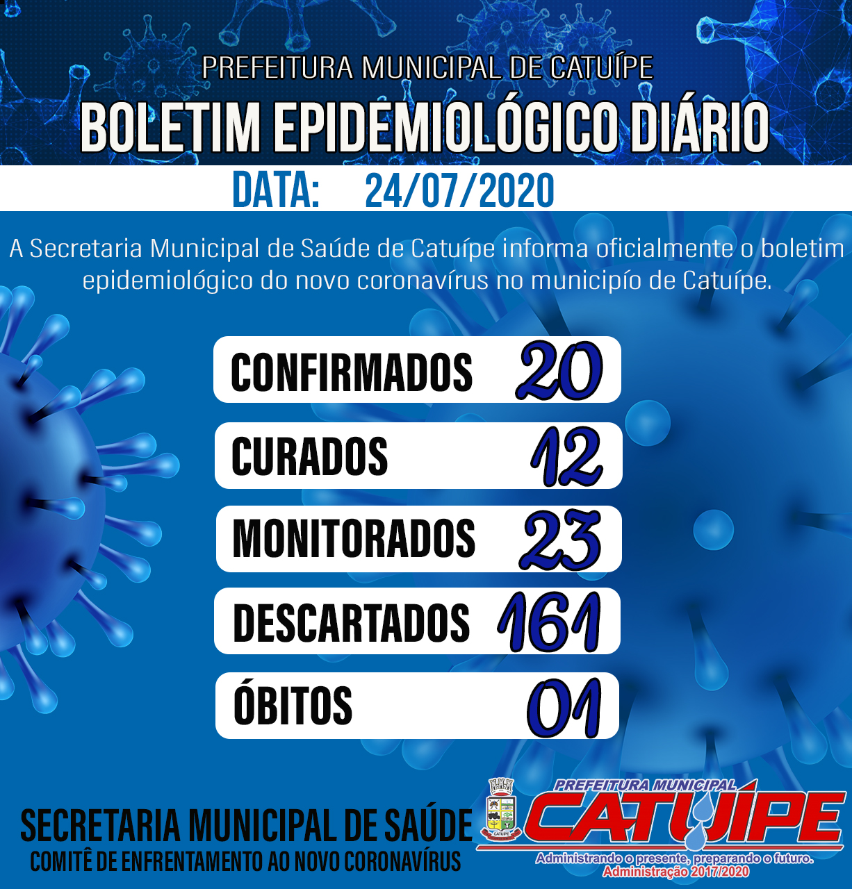 Boletim Epidemiológico do dia 24 de julho de 2020
