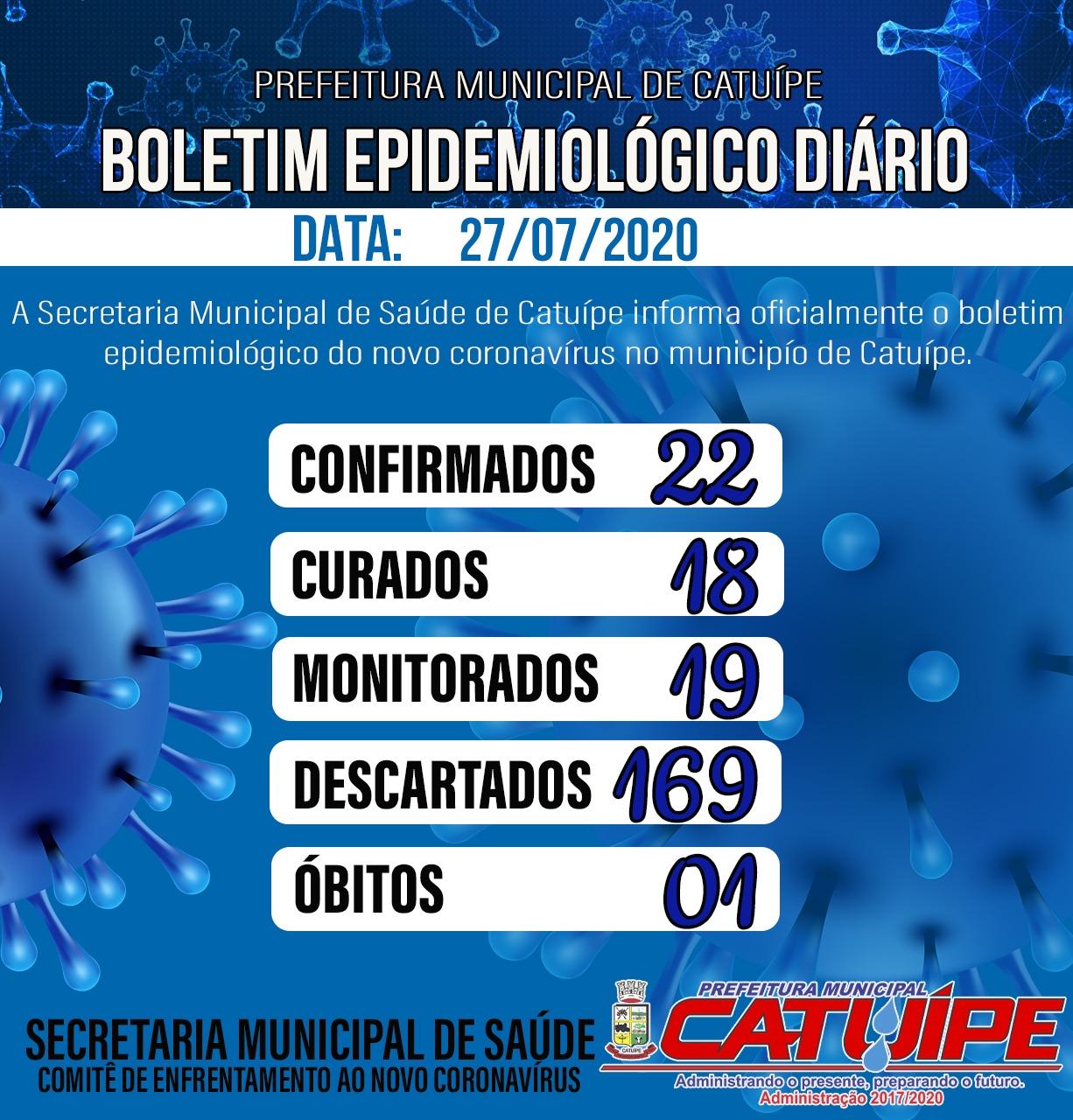 BOLETIM EPIDEMIOLÓGICO ATUALIZADO DO DIA 27 DE JULHO DE 2020