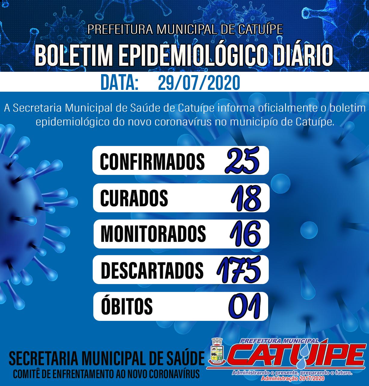 Boletim Epidemiológico dia 29 de julho de 2020