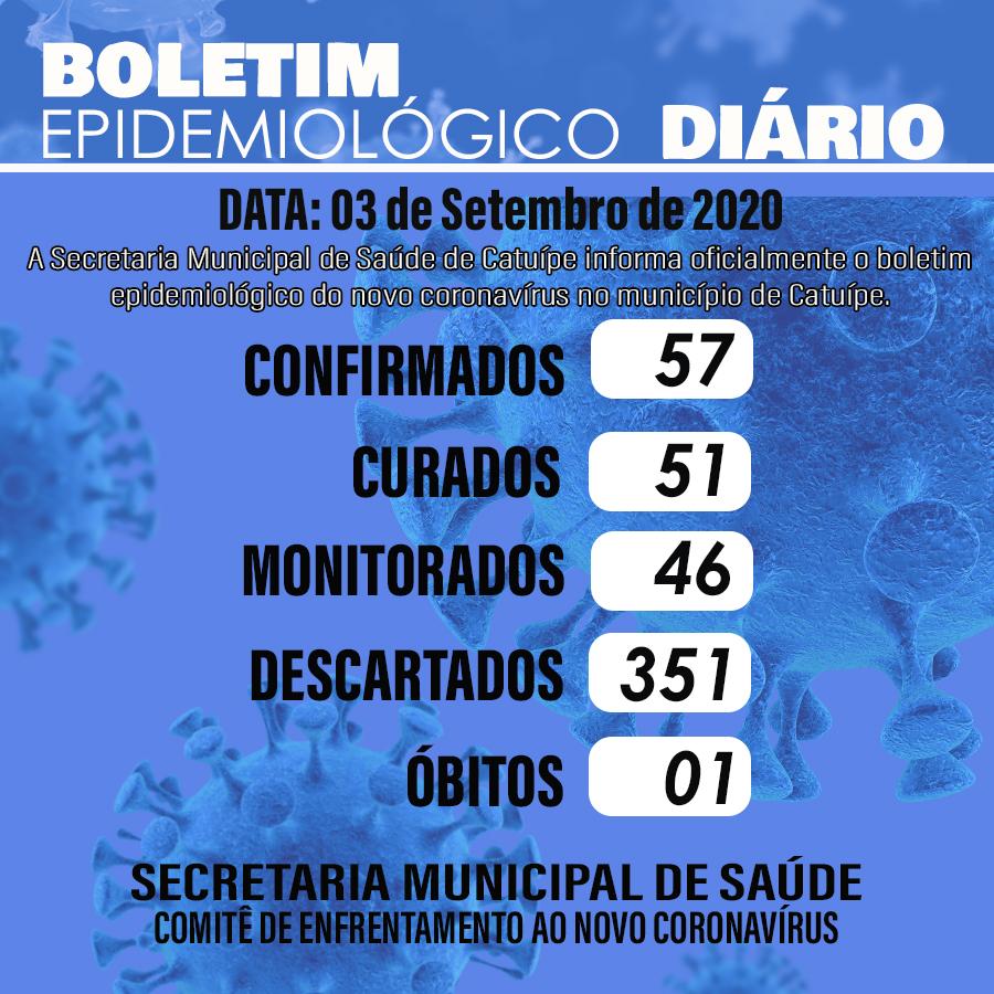 Boletim Epidemiológico do dia 04 de setembro de 2020