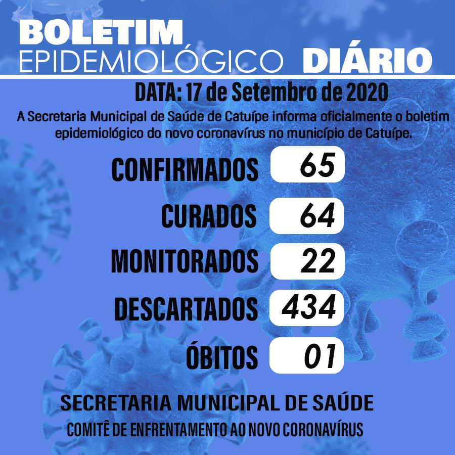 Boletim epidemiológico do dia 17 de setembro de 2020