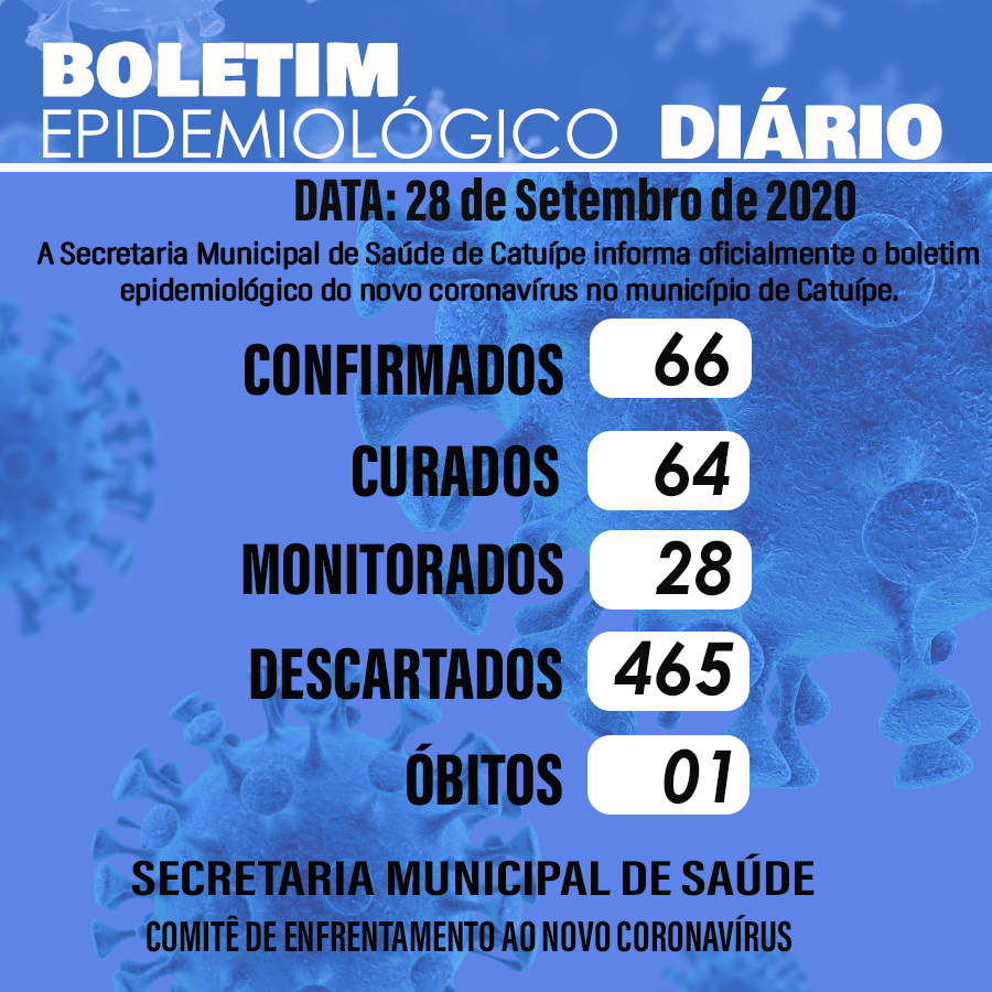 Boletim epidemiológico do dia 28 de setembro de 2020