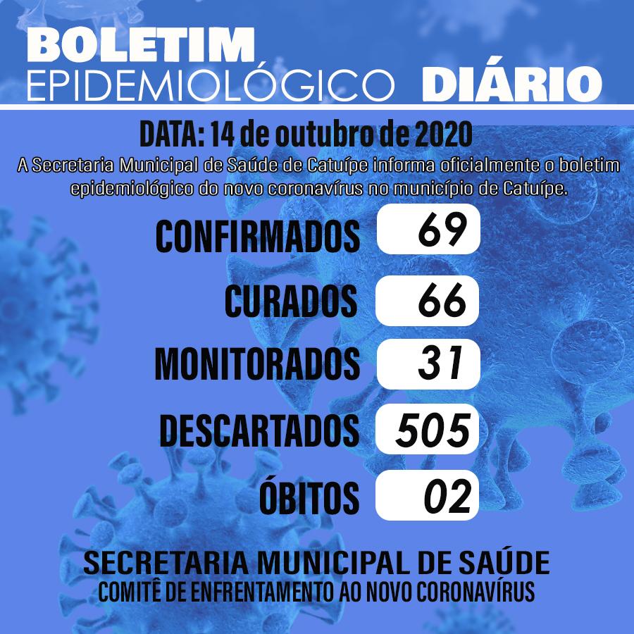 Boletim epidemiológico do dia 14 de outubro de 2020