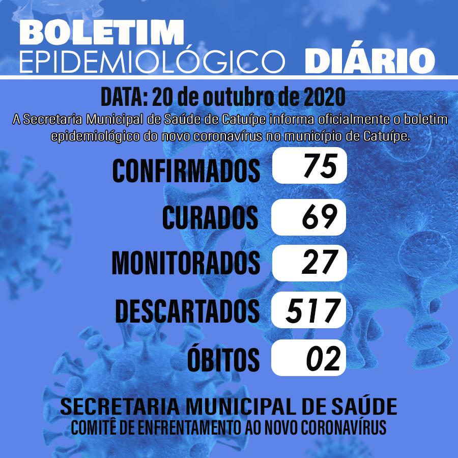 Boletim epidemiológico do dia 20 de outubro de 2020