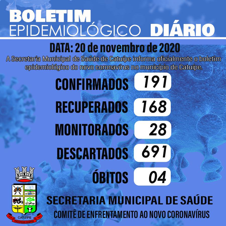 Boletim epidemiológico do dia 20 de novembro de 2020