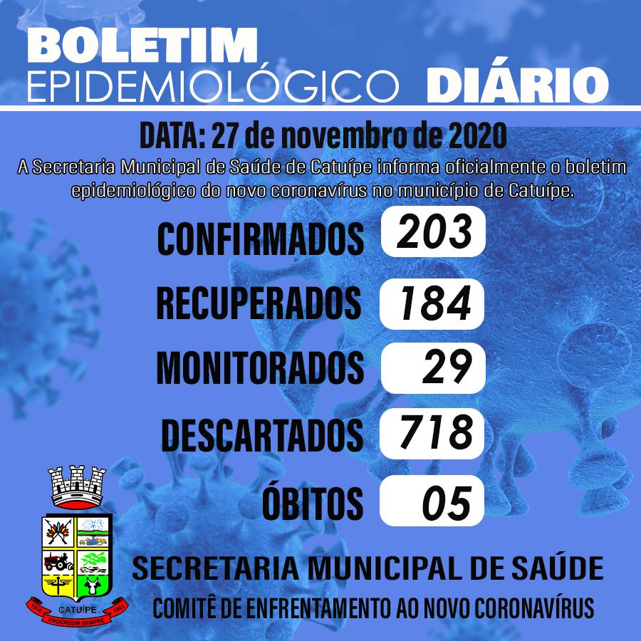 Boletim epidemiológico do dia 27 de novembro de 2020