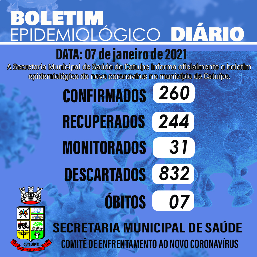 Boletim epidemiológico do dia 08 de janeiro de 2021