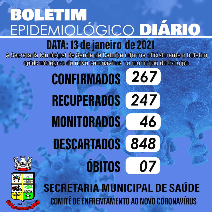 Boletim epidemiológico do dia 13 de janeiro de 2021