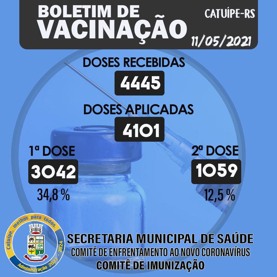 Boleteim de Vacinação do dia 11 de maio de 2021