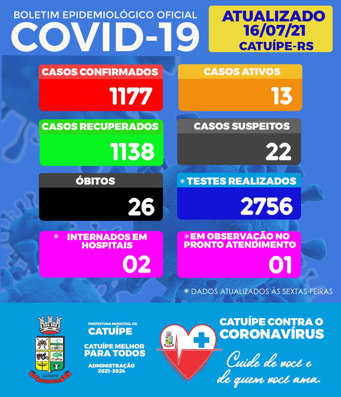 CATUÍPE AVANÇA NA IMUNIZAÇÃO CONTRA A COVID-19