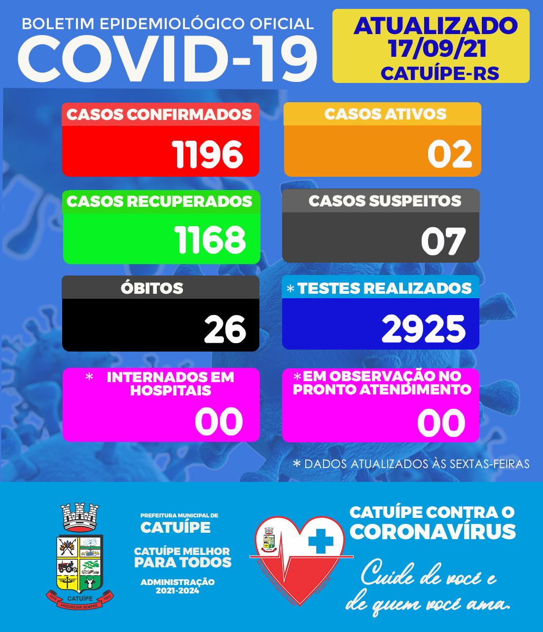 CALENDÁRIO DE VACINAÇÃO DIA 21, 22 E 23 DE SETEMBRO DE 2021