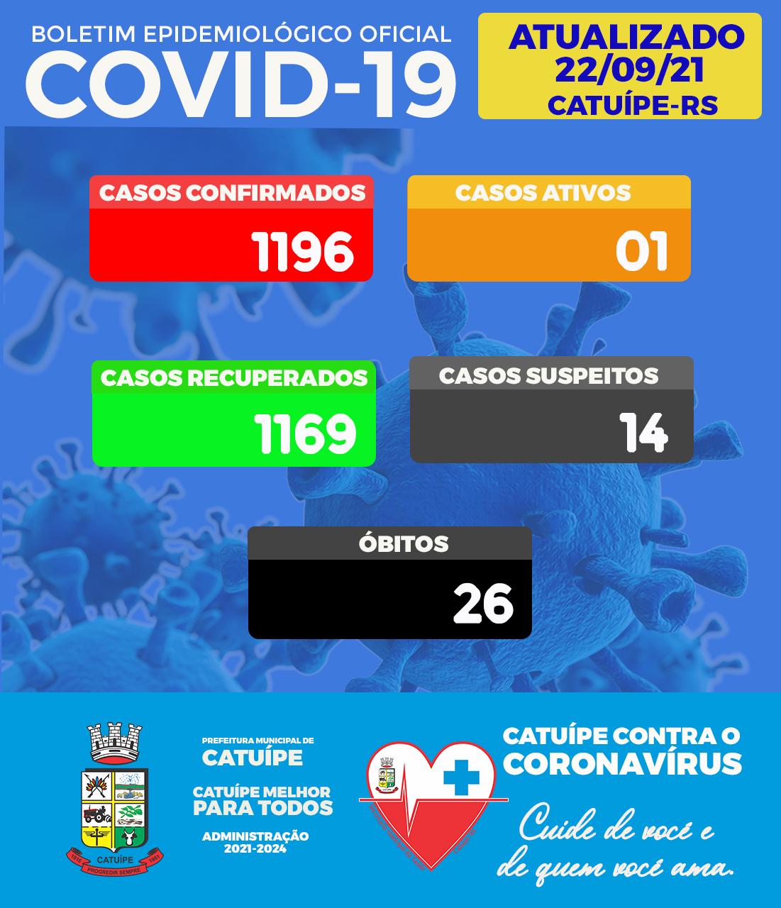 NOVO DECRETO MUNICIPAL ESTABELECE OBRIGATORIEDADE DE COMPROVAR A VACINAÇÃO CONTRA A COVID-19 PARA ACESSO E PERMANÊNCIA EM LOCAIS DE USO COLETIVO